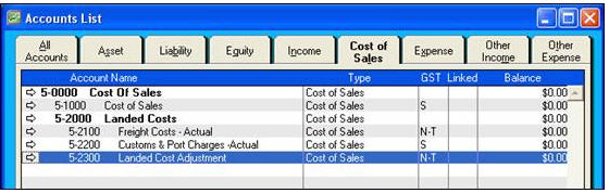 what are costs of sales