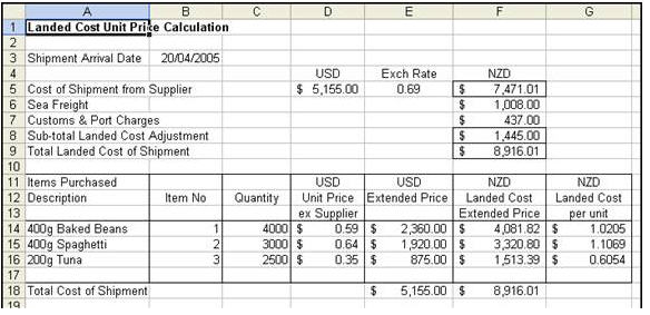 Landed Cost Procedure for Importers - MYOB Accounting Training